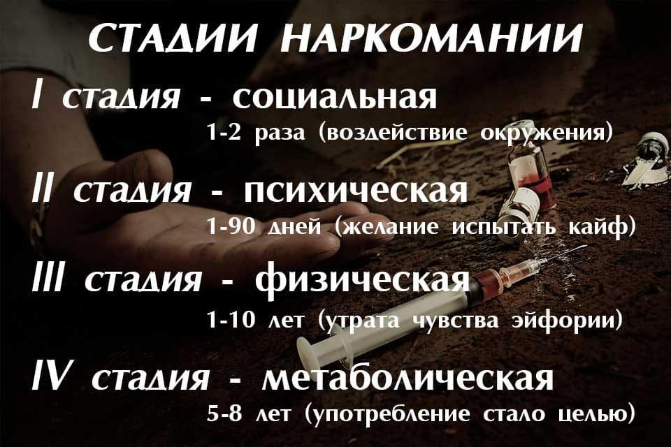 etapy-razvitiya-narkoticheskoy-zavisimosti